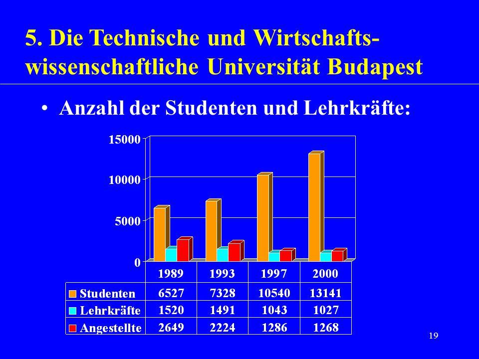 5. Die Technische und Wirtschafts-wissenschaftliche Universität Budapest