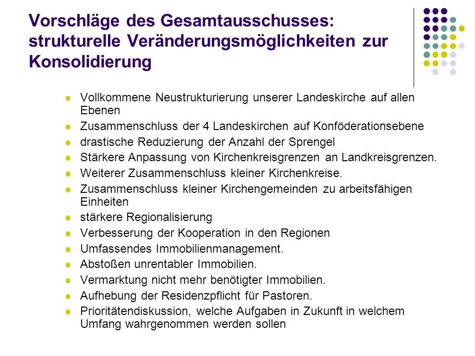 Vorschläge des Gesamtausschusses: strukturelle Veränderungsmöglichkeiten zur Konsolidierung