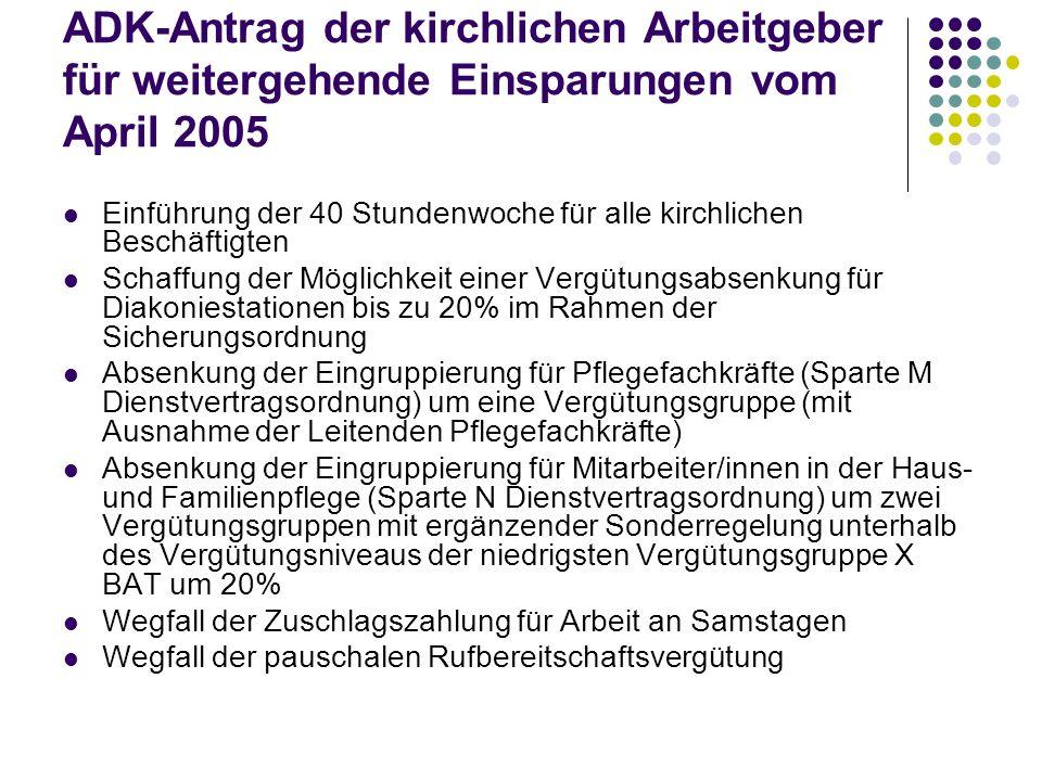ADK-Antrag der kirchlichen Arbeitgeber für weitergehende Einsparungen vom April 2005