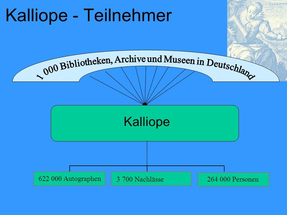 1 000 Bibliotheken, Archive und Museen in Deutschland