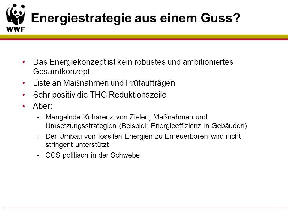 Energiestrategie aus einem Guss