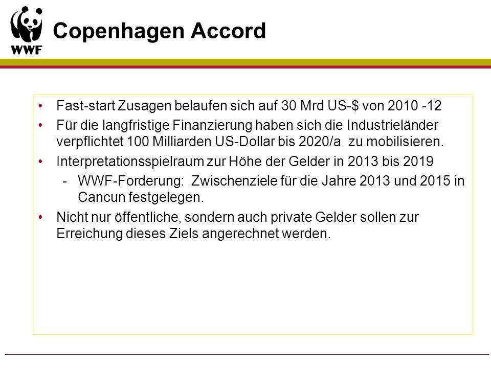 Copenhagen Accord Fast-start Zusagen belaufen sich auf 30 Mrd US-$ von 2010 -12.