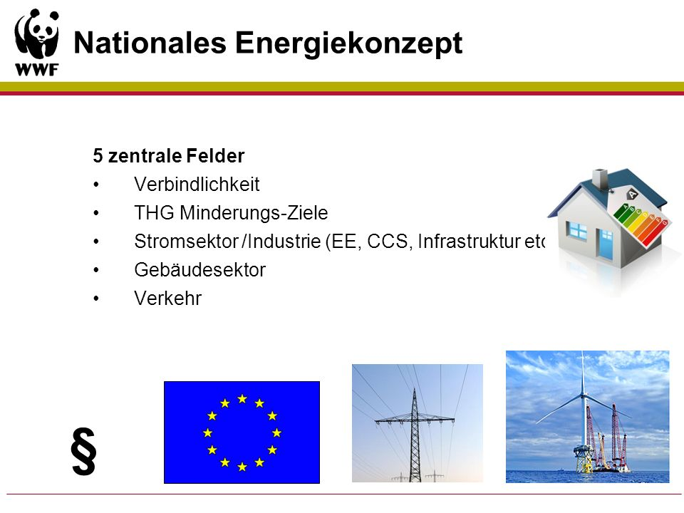 Nationales Energiekonzept