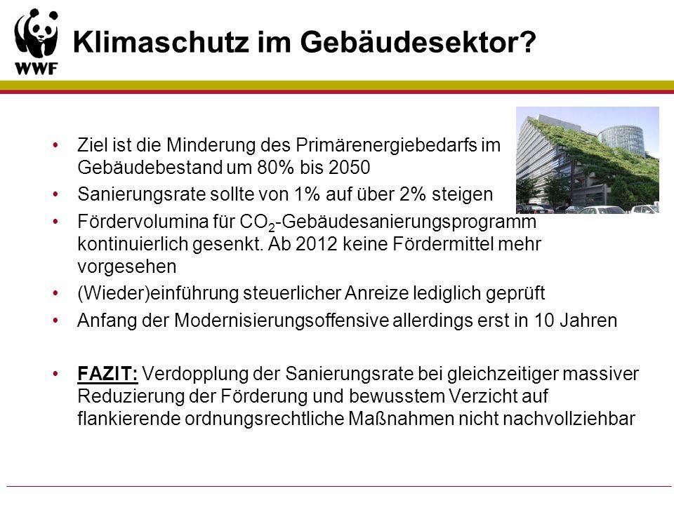 Klimaschutz im Gebäudesektor