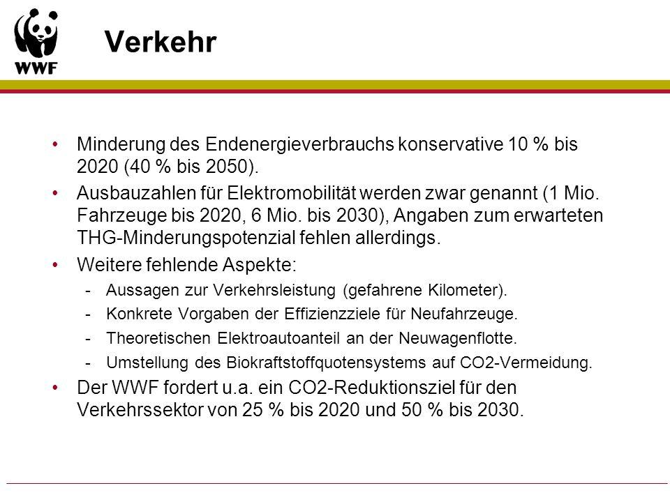 Verkehr Minderung des Endenergieverbrauchs konservative 10 % bis 2020 (40 % bis 2050).