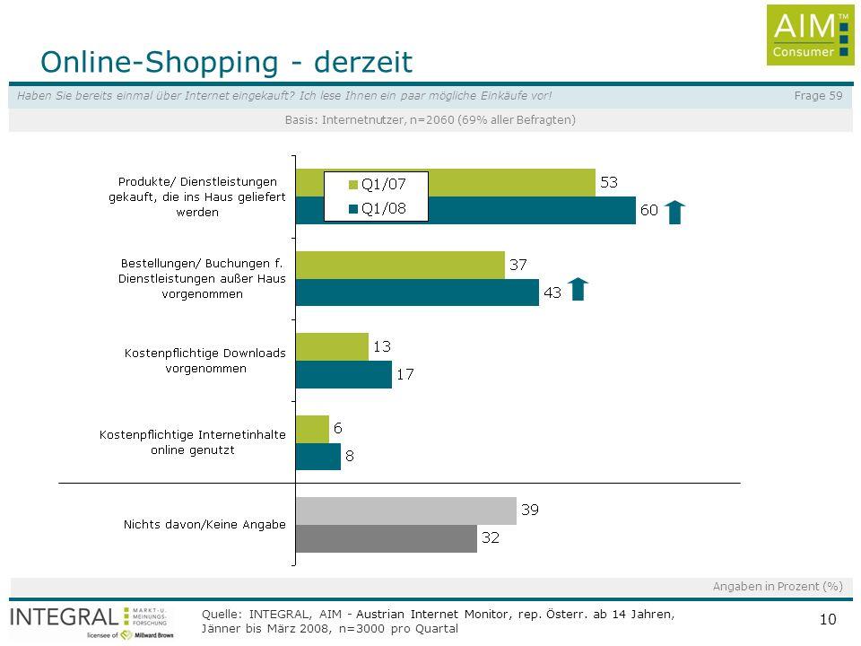 Online-Shopping - derzeit