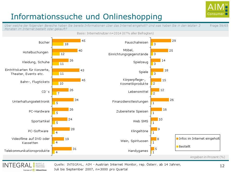 Informationssuche und Onlineshopping