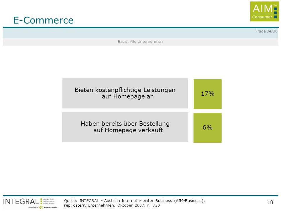 E-Commerce Bieten kostenpflichtige Leistungen auf Homepage an 17%
