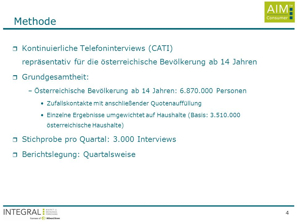 Methode Kontinuierliche Telefoninterviews (CATI) repräsentativ für die österreichische Bevölkerung ab 14 Jahren.