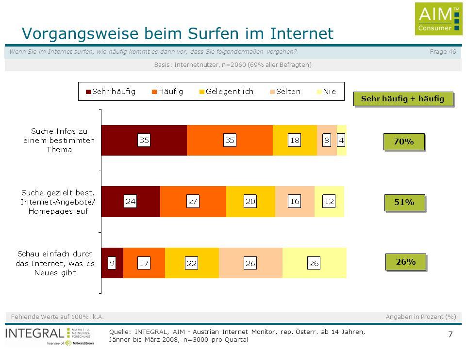 Vorgangsweise beim Surfen im Internet