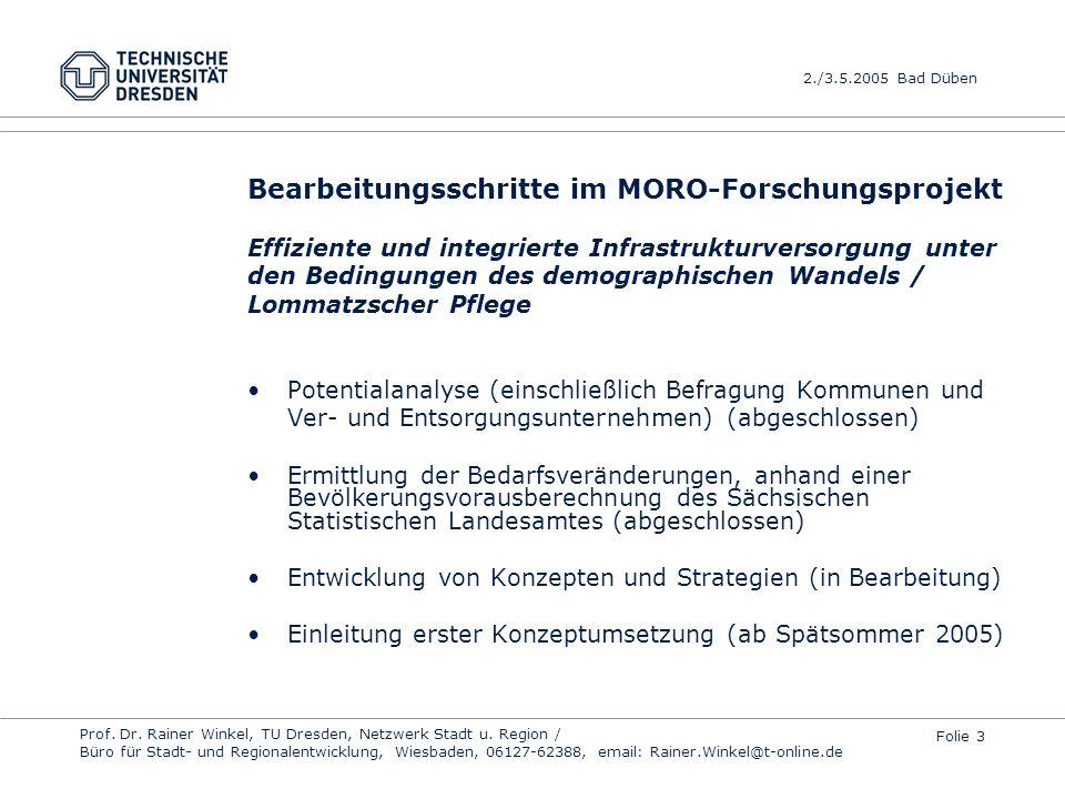 Bearbeitungsschritte im MORO-Forschungsprojekt