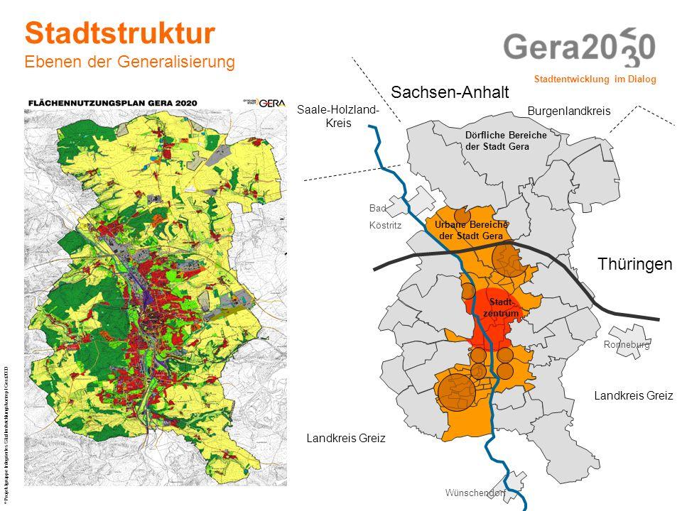 Saale-Holzland- Kreis