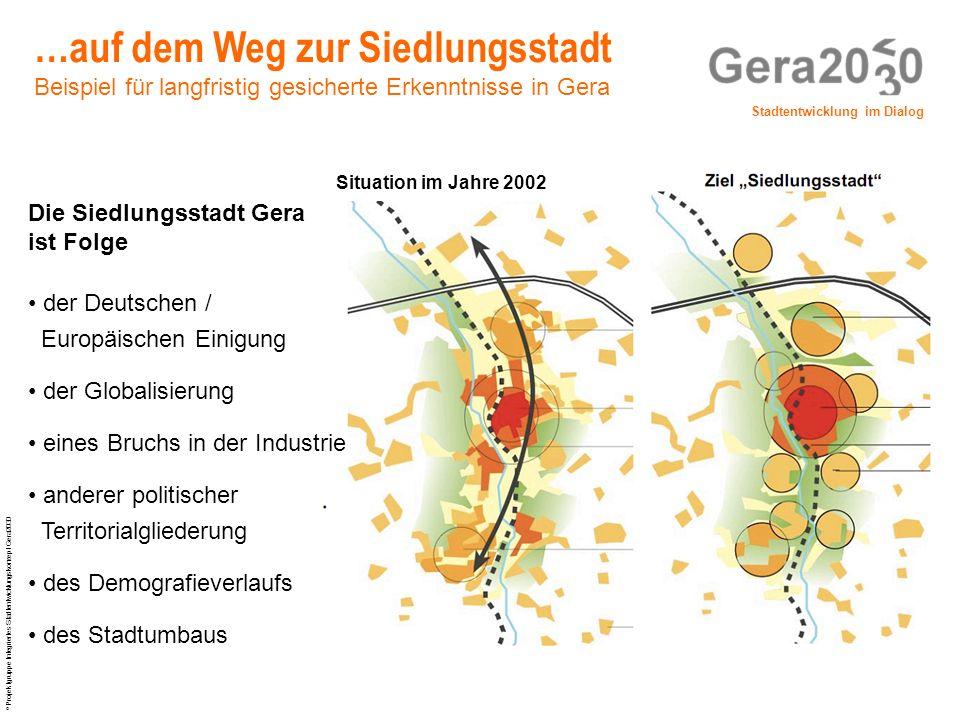 …auf dem Weg zur Siedlungsstadt Beispiel für langfristig gesicherte Erkenntnisse in Gera
