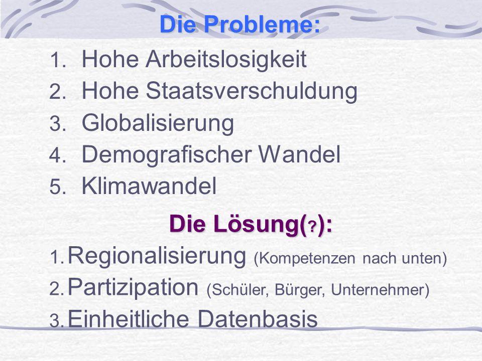 Die Probleme: Hohe Arbeitslosigkeit. Hohe Staatsverschuldung. Globalisierung. Demografischer Wandel.