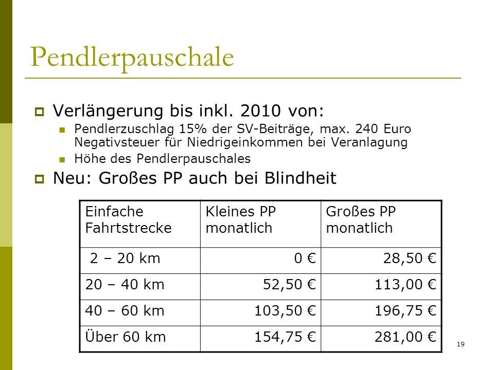 Pendlerpauschale Verlängerung bis inkl. 2010 von: