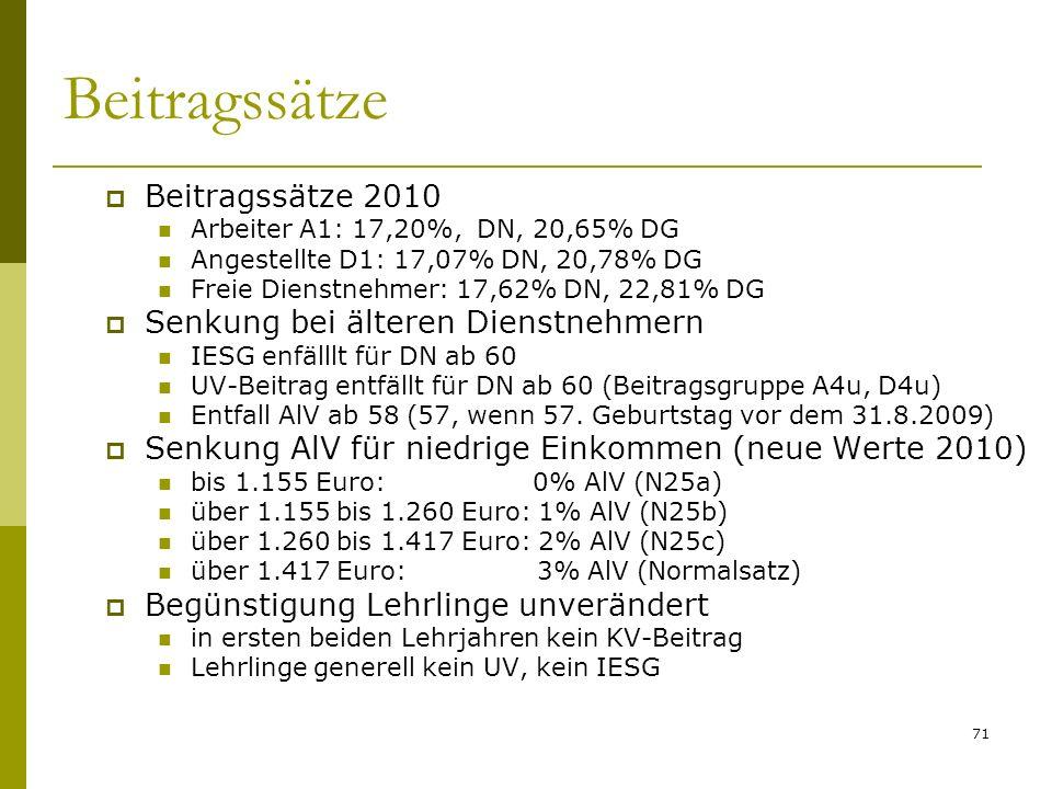 Beitragssätze Beitragssätze 2010 Senkung bei älteren Dienstnehmern