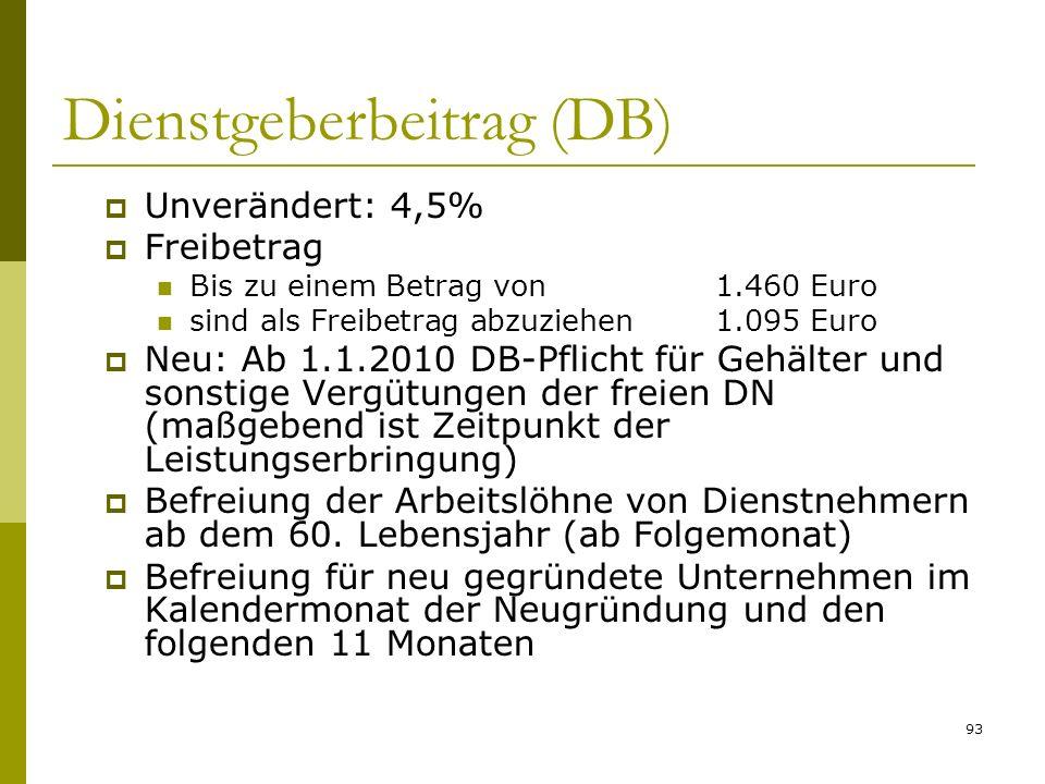 Dienstgeberbeitrag (DB)