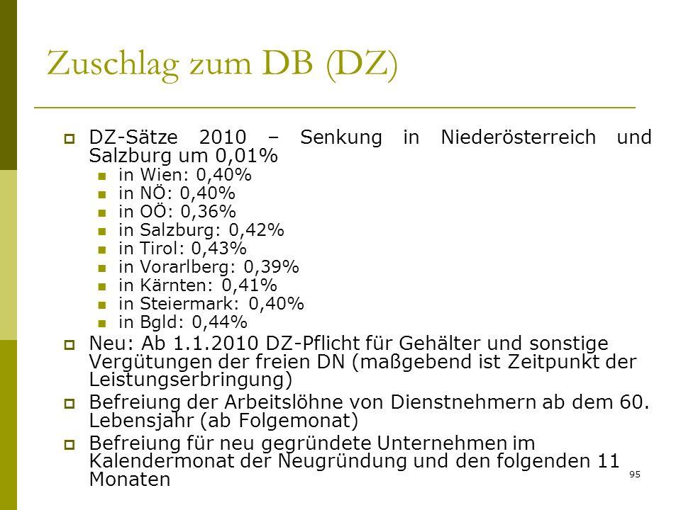 Zuschlag zum DB (DZ) DZ-Sätze 2010 – Senkung in Niederösterreich und Salzburg um 0,01% in Wien: 0,40%