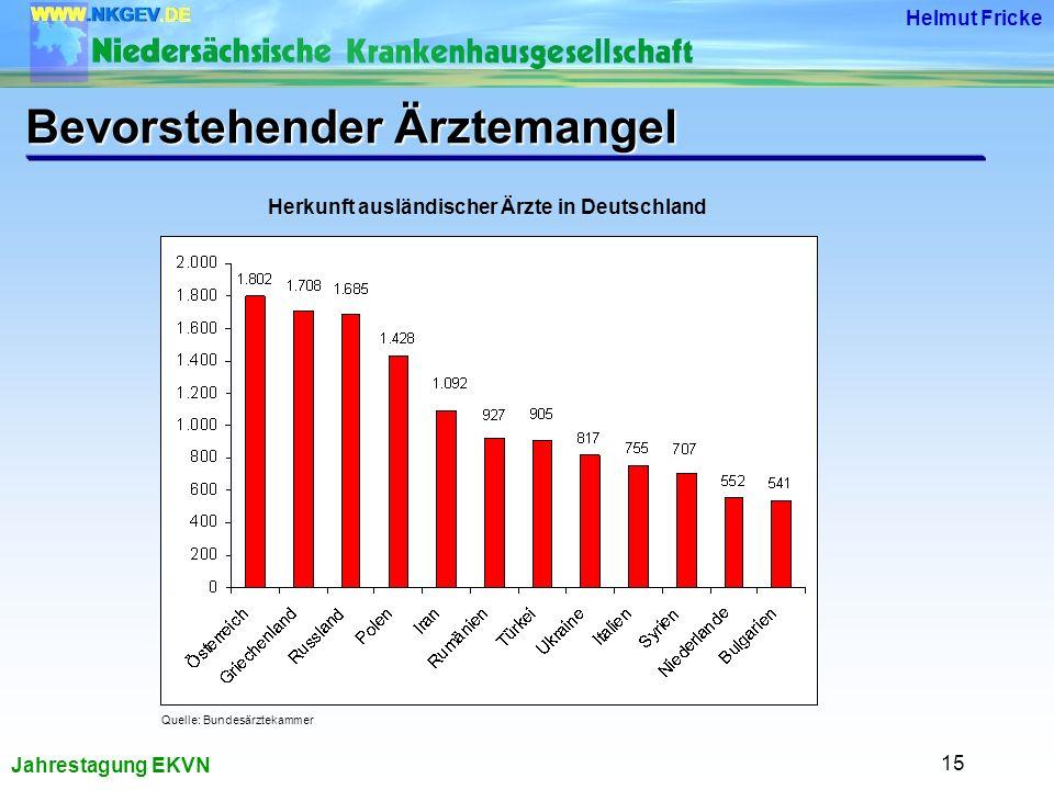 Herkunft ausländischer Ärzte in Deutschland