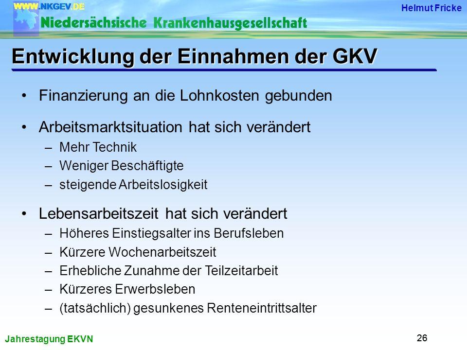 Entwicklung der Einnahmen der GKV