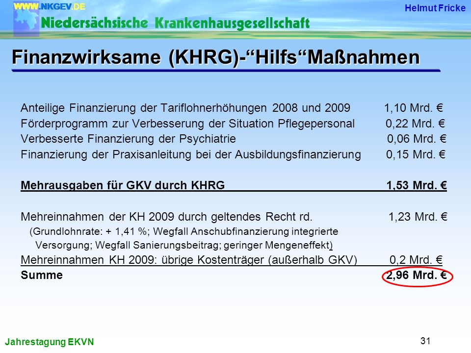 Finanzwirksame (KHRG)- Hilfs Maßnahmen
