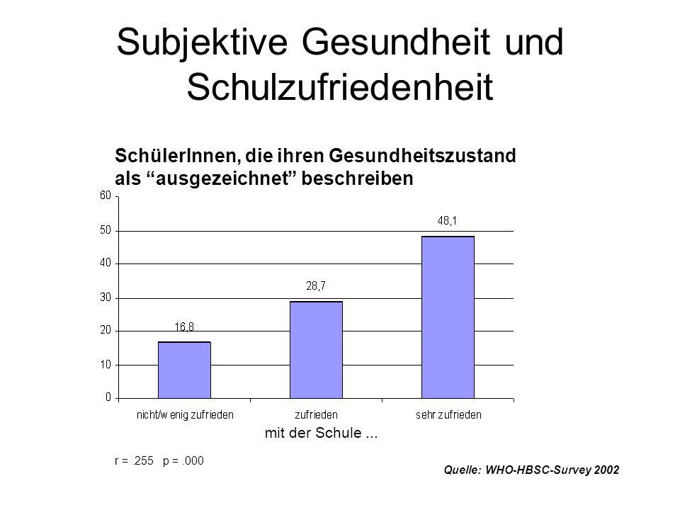 Subjektive Gesundheit und Schulzufriedenheit