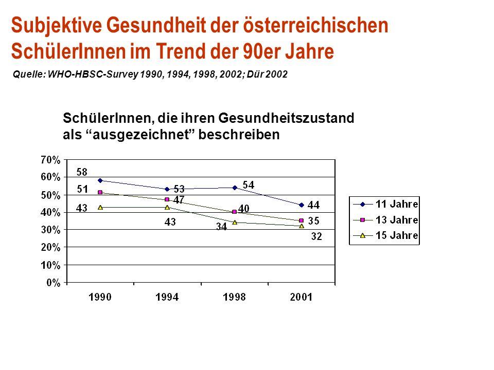 Subjektive Gesundheit der österreichischen SchülerInnen im Trend der 90er Jahre