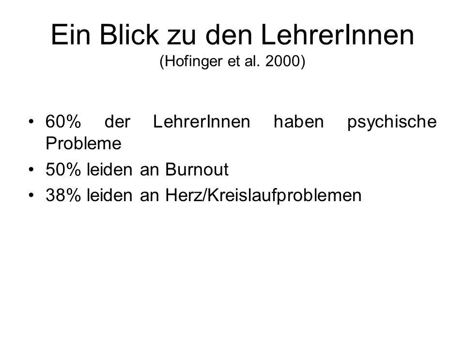 Ein Blick zu den LehrerInnen (Hofinger et al. 2000)