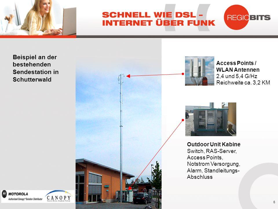 Beispiel an der bestehenden Sendestation in Schutterwald