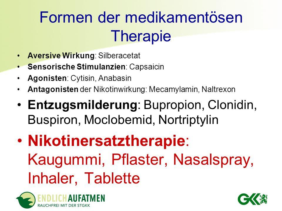 Formen der medikamentösen Therapie