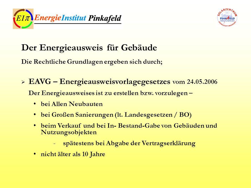 Der Energieausweis für Gebäude