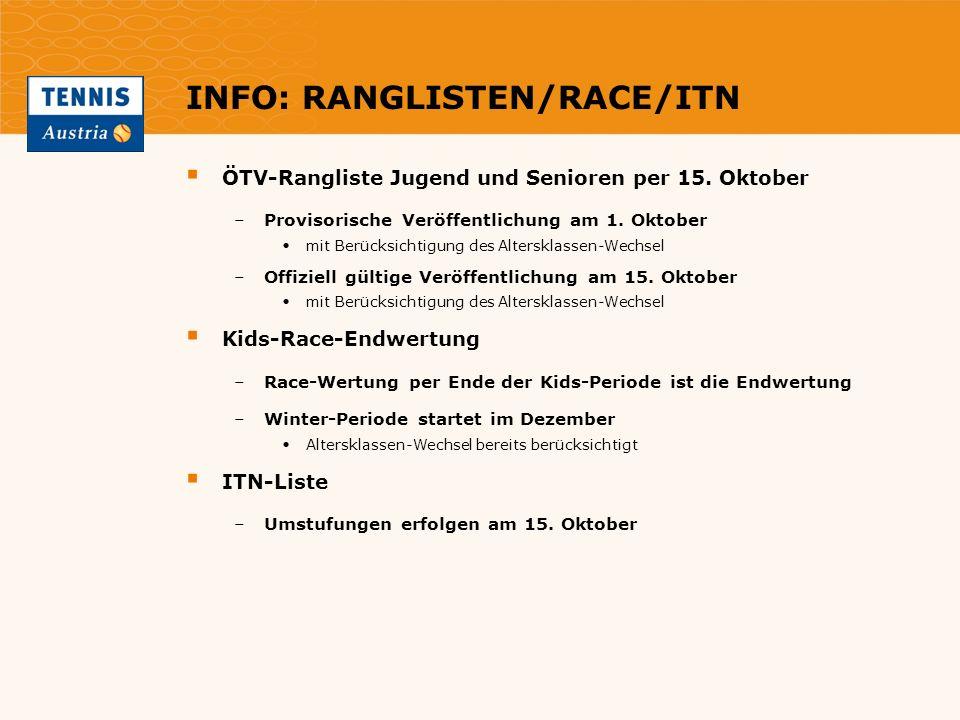 INFO: RANGLISTEN/RACE/ITN