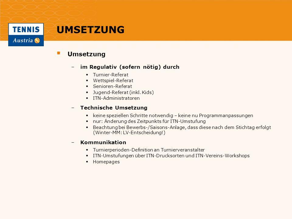 UMSETZUNG Umsetzung im Regulativ (sofern nötig) durch