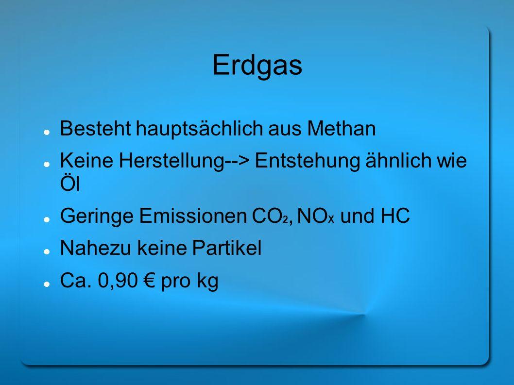 Erdgas Besteht hauptsächlich aus Methan