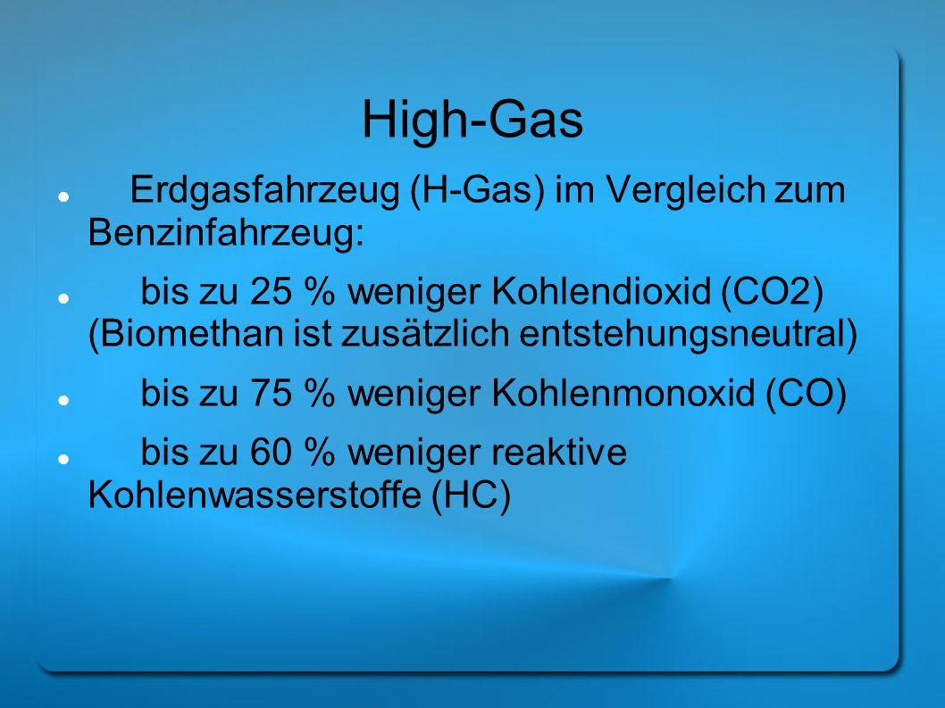 High-Gas Erdgasfahrzeug (H-Gas) im Vergleich zum Benzinfahrzeug: