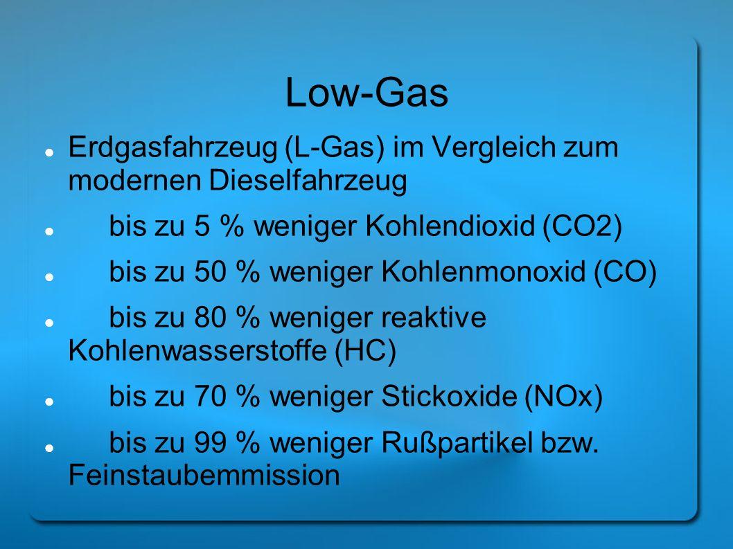 Low-Gas Erdgasfahrzeug (L-Gas) im Vergleich zum modernen Dieselfahrzeug. bis zu 5 % weniger Kohlendioxid (CO2)