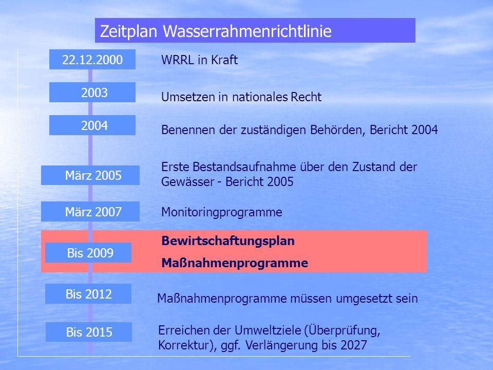 Zeitplan Wasserrahmenrichtlinie