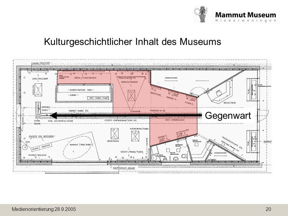Kulturgeschichtlicher Inhalt des Museums