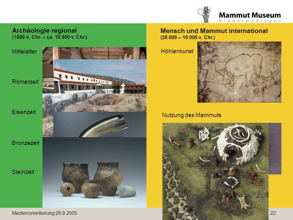 Mensch und Mammut international