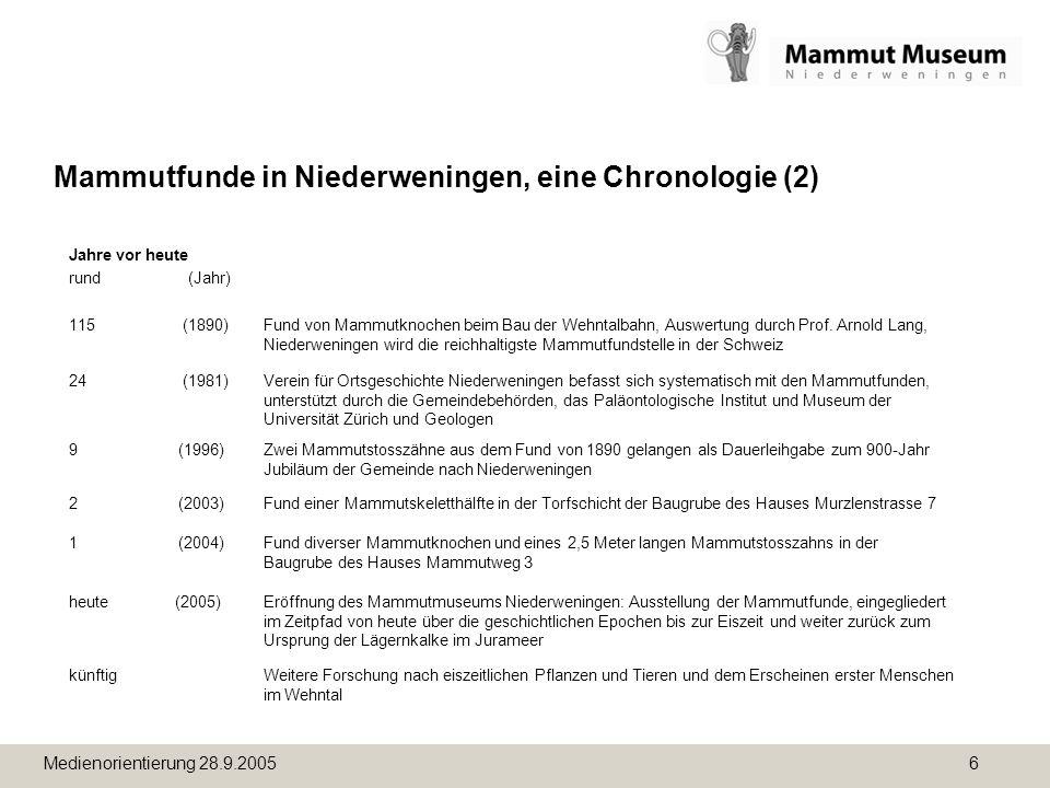 Mammutfunde in Niederweningen, eine Chronologie (2)