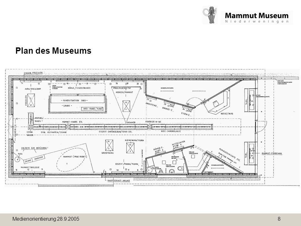 Plan des Museums