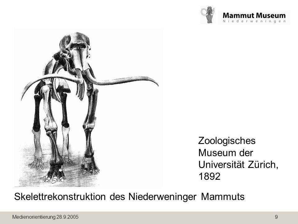Zoologisches Museum der Universität Zürich, 1892