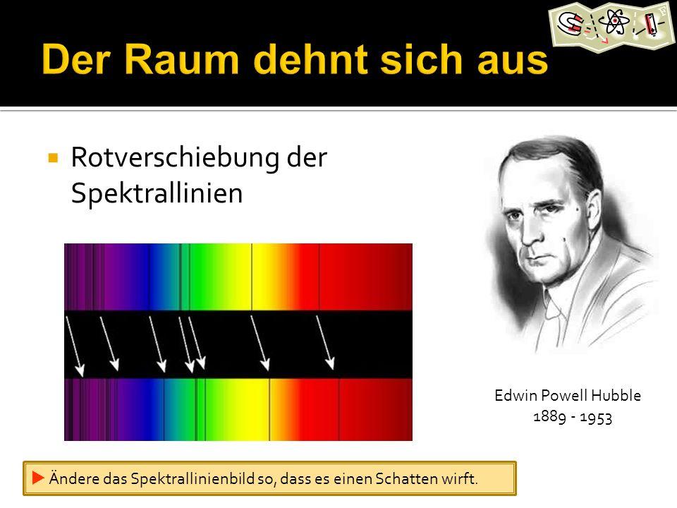 Der Raum dehnt sich aus Rotverschiebung der Spektrallinien