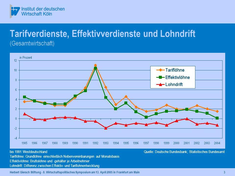 Tarifverdienste, Effektivverdienste und Lohndrift (Gesamtwirtschaft)