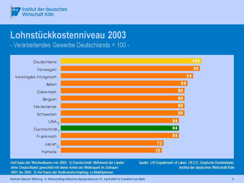 Prof. Dr. Michael Hüther 13. April 2005, Frankfurt am Main. Lohnstückkostenniveau 2003 - Verarbeitendes Gewerbe Deutschlands = 100 -