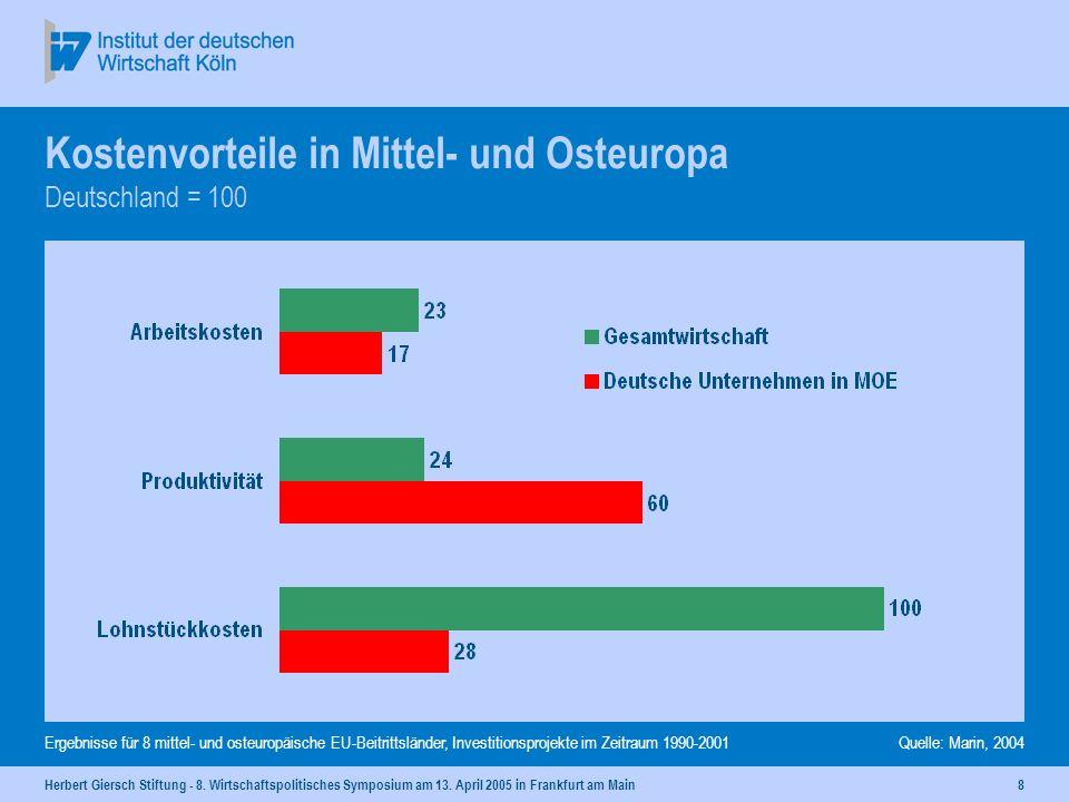 Kostenvorteile in Mittel- und Osteuropa Deutschland = 100