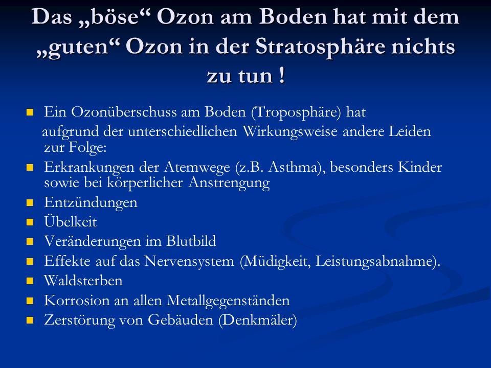 """Das """"böse Ozon am Boden hat mit dem """"guten Ozon in der Stratosphäre nichts zu tun !"""
