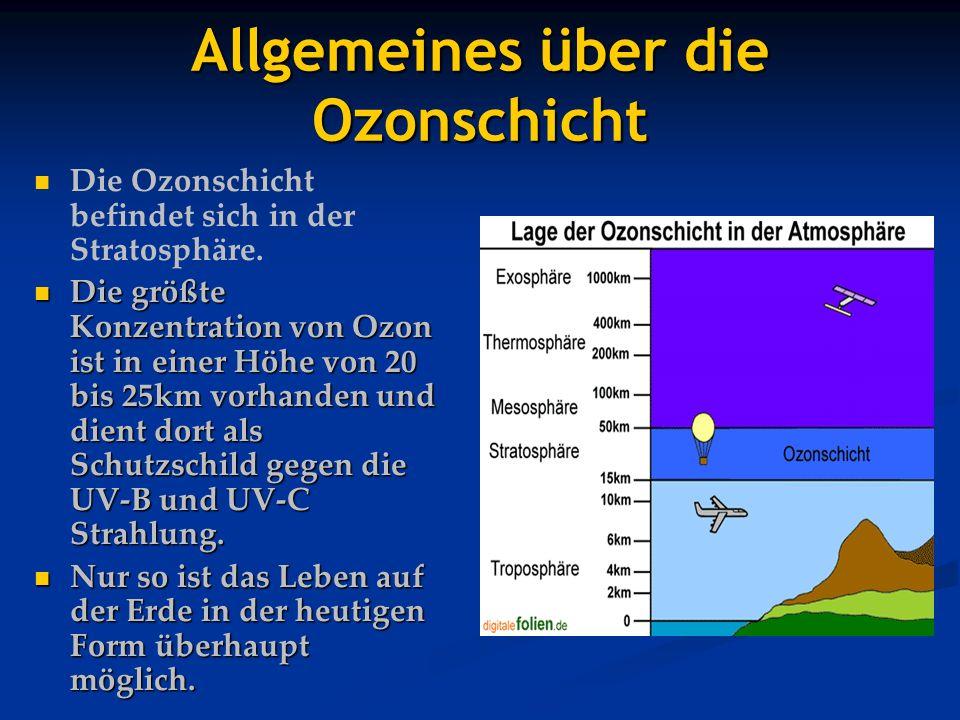 Allgemeines über die Ozonschicht