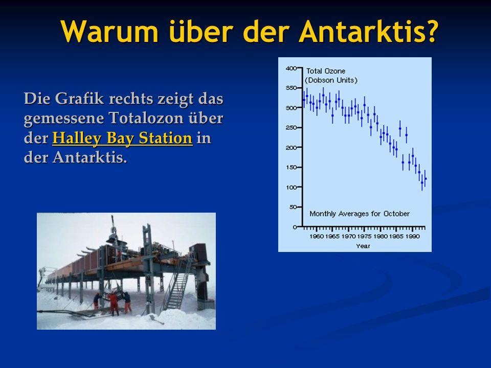 Warum über der Antarktis