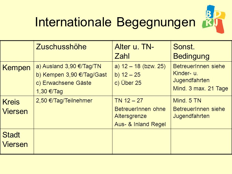 Internationale Begegnungen